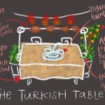 The Turkish Table
