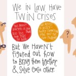 The Twin Crises of Law