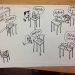 Design Testing sketch