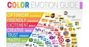 רז חיים שיווק דיגיטלי - הפסיכולוגיה של הצבעים