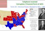 1876 disputed election USA