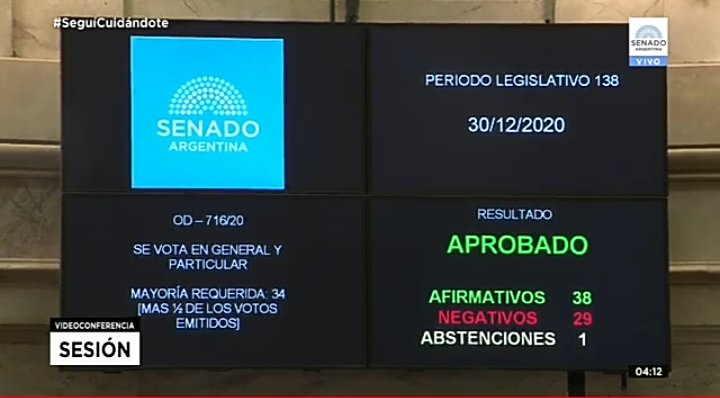 senado votacion aborto