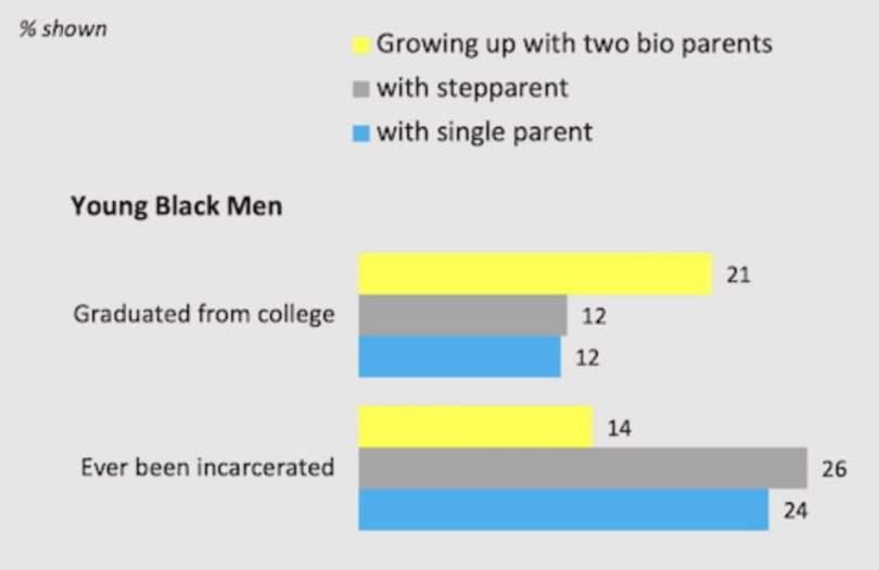 pobreza y estructura familiar2