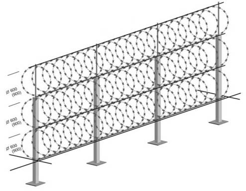 Razor Wire Fence Installation Examples, Catalog and Picture