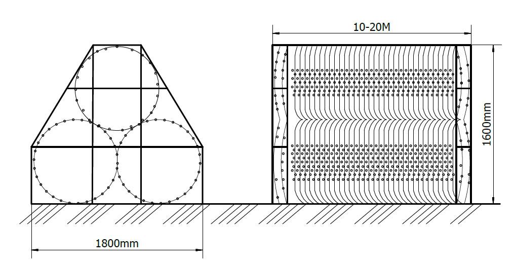 Mobile Razor Security Barrier Prism, Three-Razor Wire Coils.