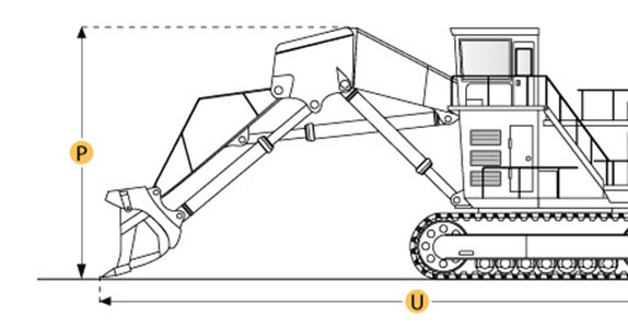 Big ticket construction equipment items