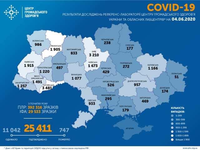 Коронавирус в Украине: эпицентр болезни переместился
