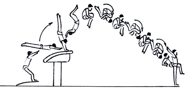 Стрибок у спортивній гімнастиці отримав ім'я українця