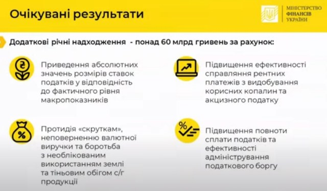 Кабмин планирует дополнительно собрать 60 млрд гривен налогов: подготовлен законопроект