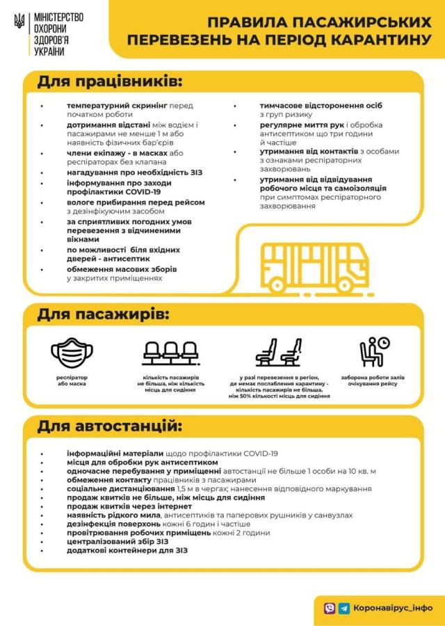 Минздрав назвал причины увеличения случаев COVID-19 в Украине