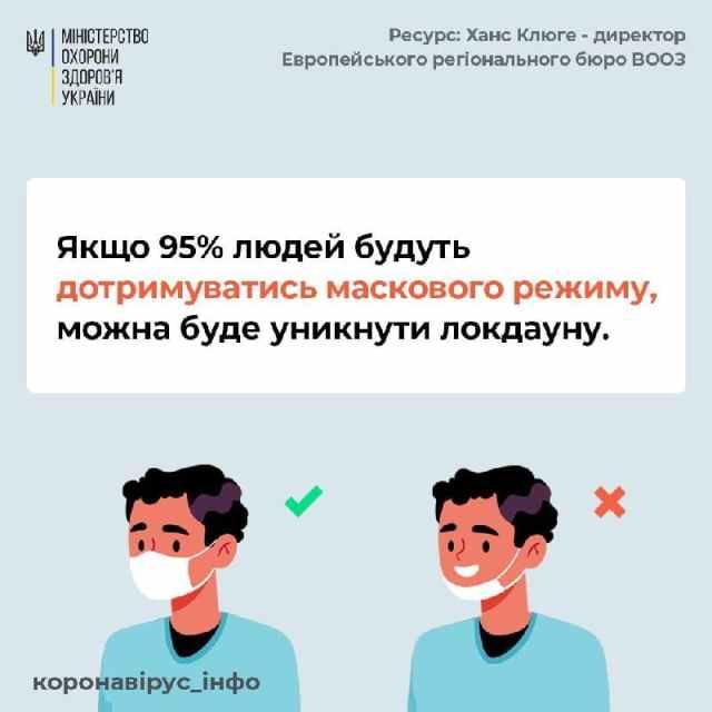 В Минздраве назвали условие, при котором в Украине не будут вводить локдаун