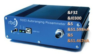 Programming the 9103 Picoammeter