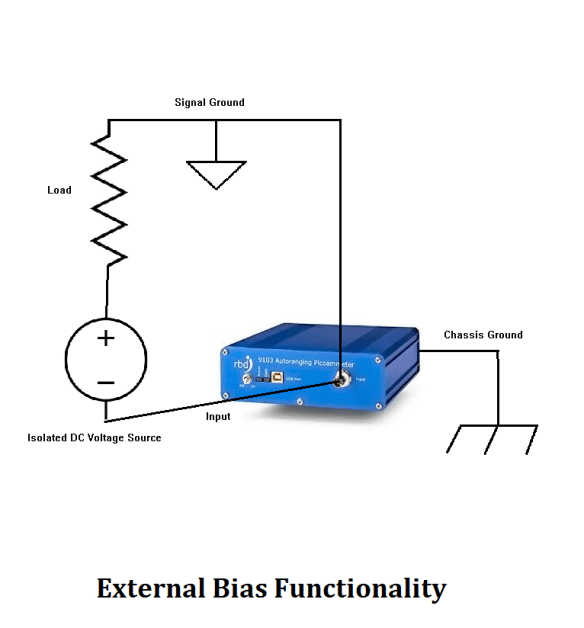 External_bias_functionality