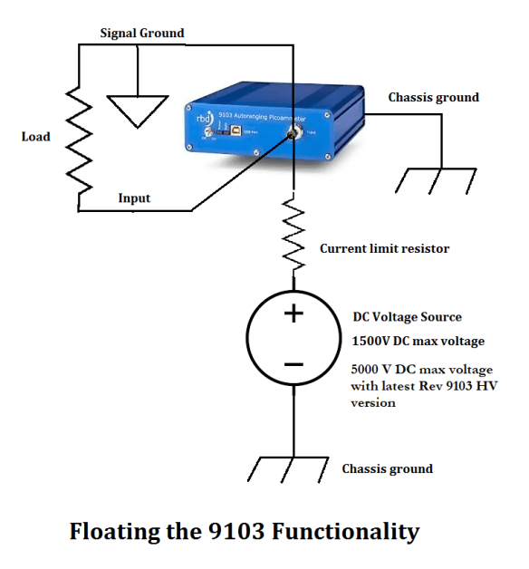 Floating-the-9103-Functionality 5000V