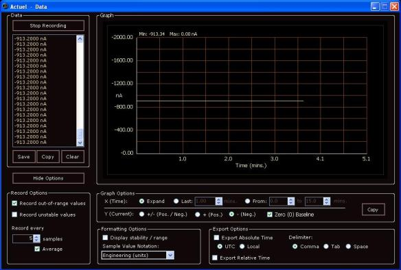 9103 graph zero base line