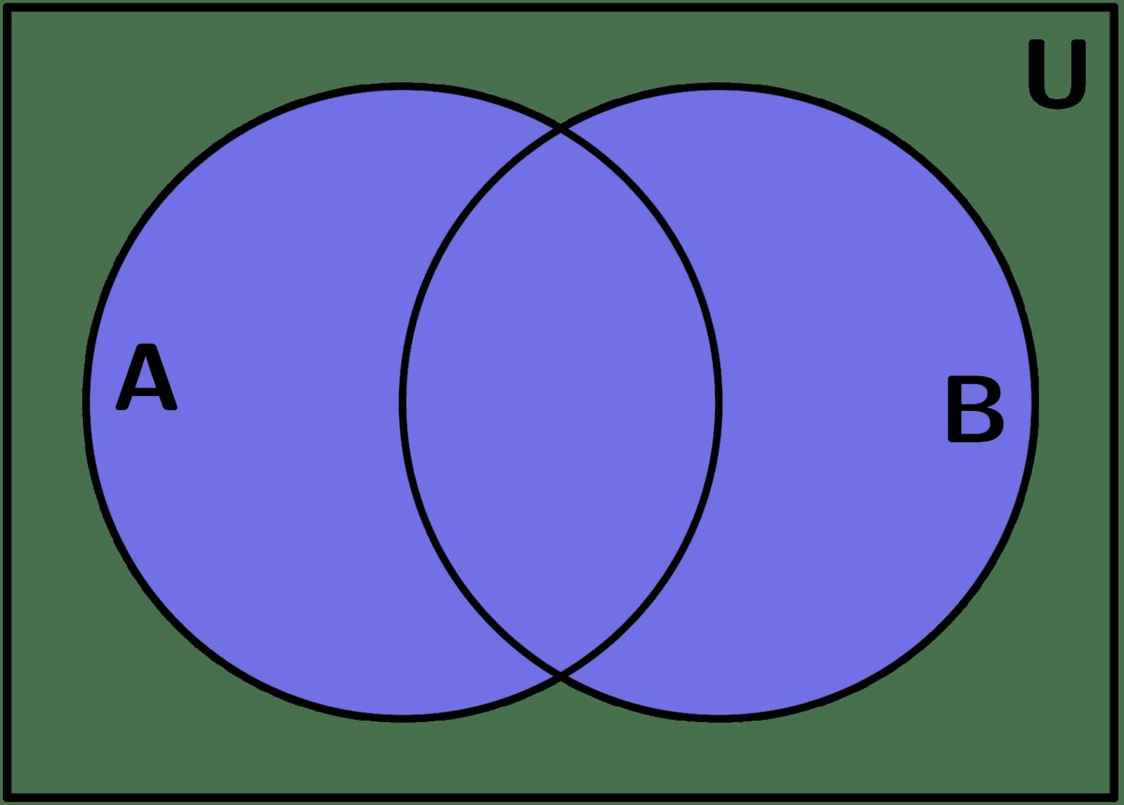 a union b c venn diagram 1979 toyota fj40 wiring diagramas de explicación y ejemplos