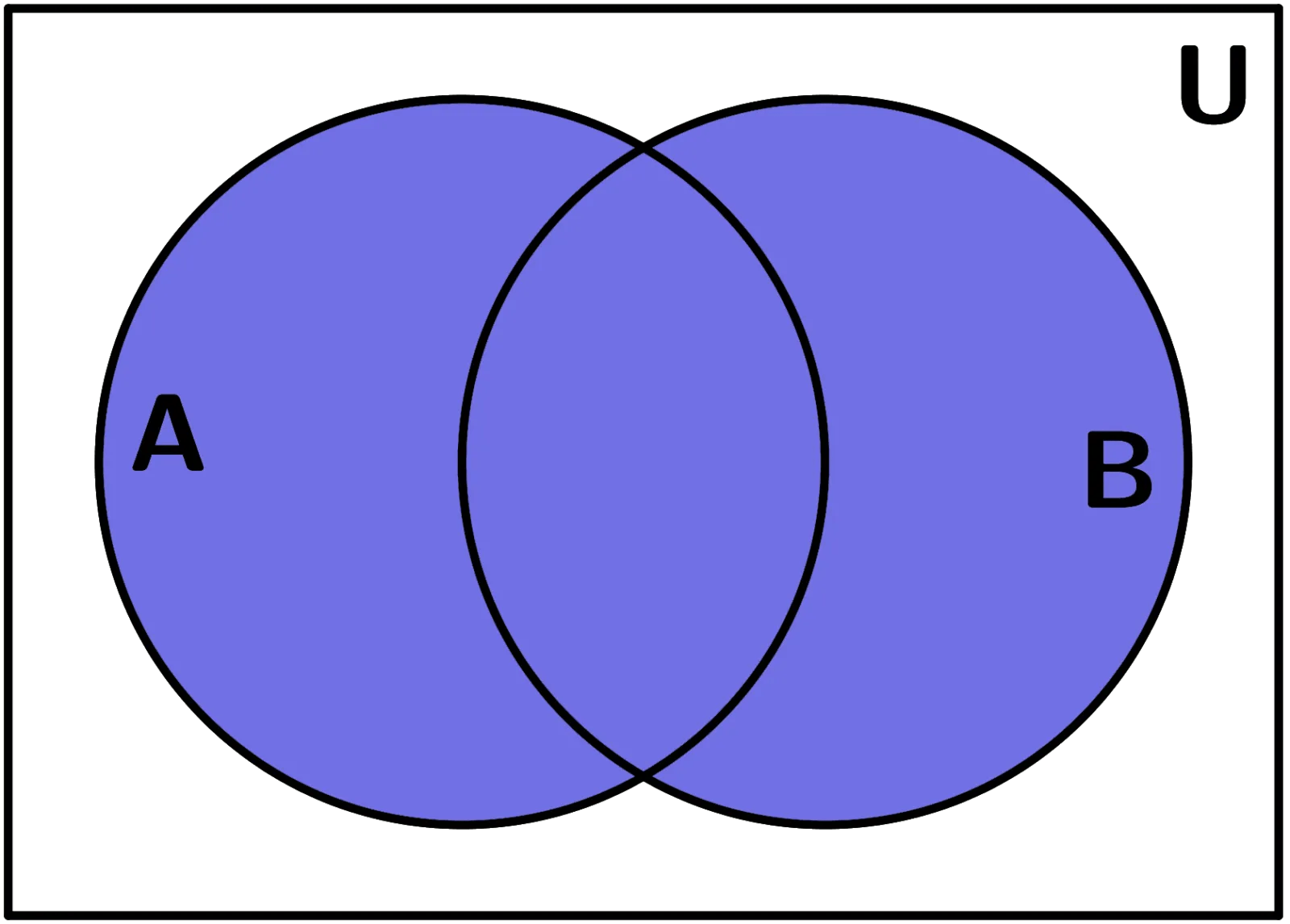 hight resolution of conjunto diagrama de venn uni n