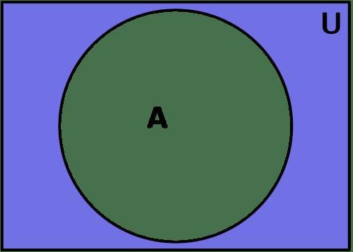 small resolution of diagramas de venn complemento ejemplo