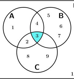 diagramas de venn ejemplo [ 1553 x 1376 Pixel ]