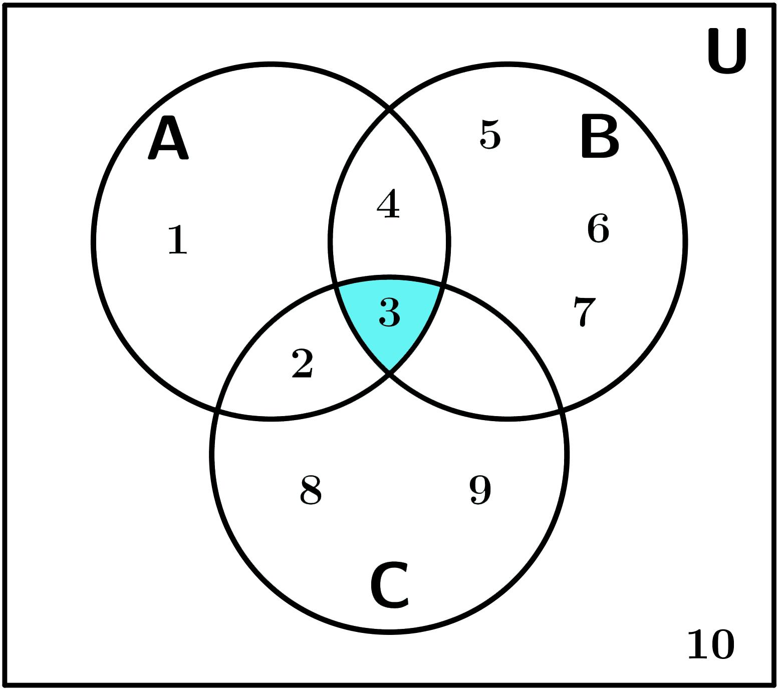 hight resolution of diagramas de venn ejemplo