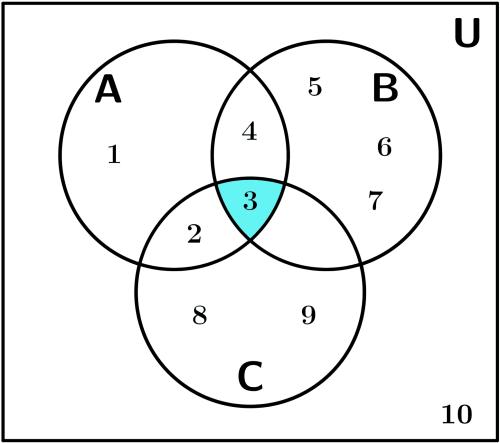 small resolution of diagramas de venn ejemplo