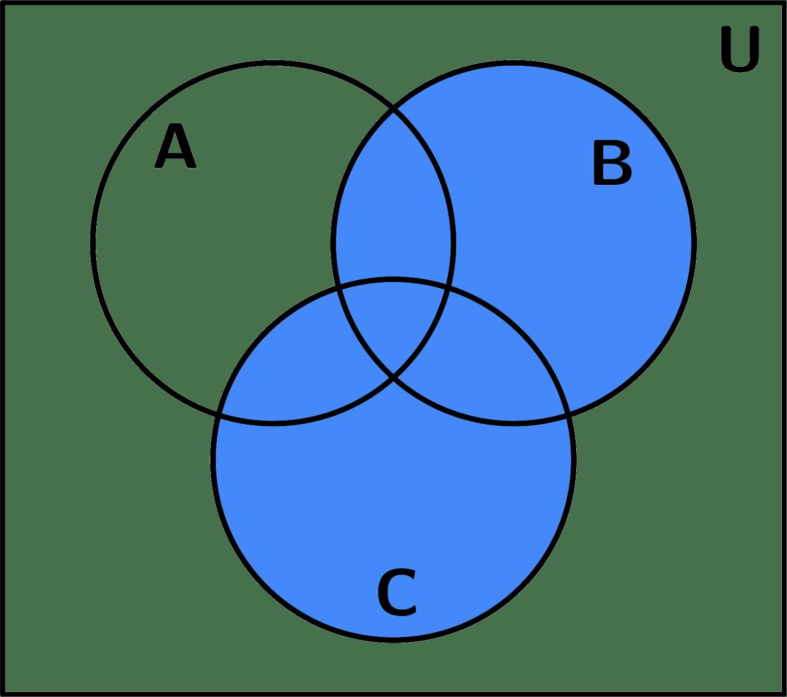 a union b c venn diagram shower drain vent diagramas de ejercicios resueltos