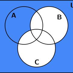 A Union B C Venn Diagram Mercury Wiring Diagramas De Ejercicios Resueltos