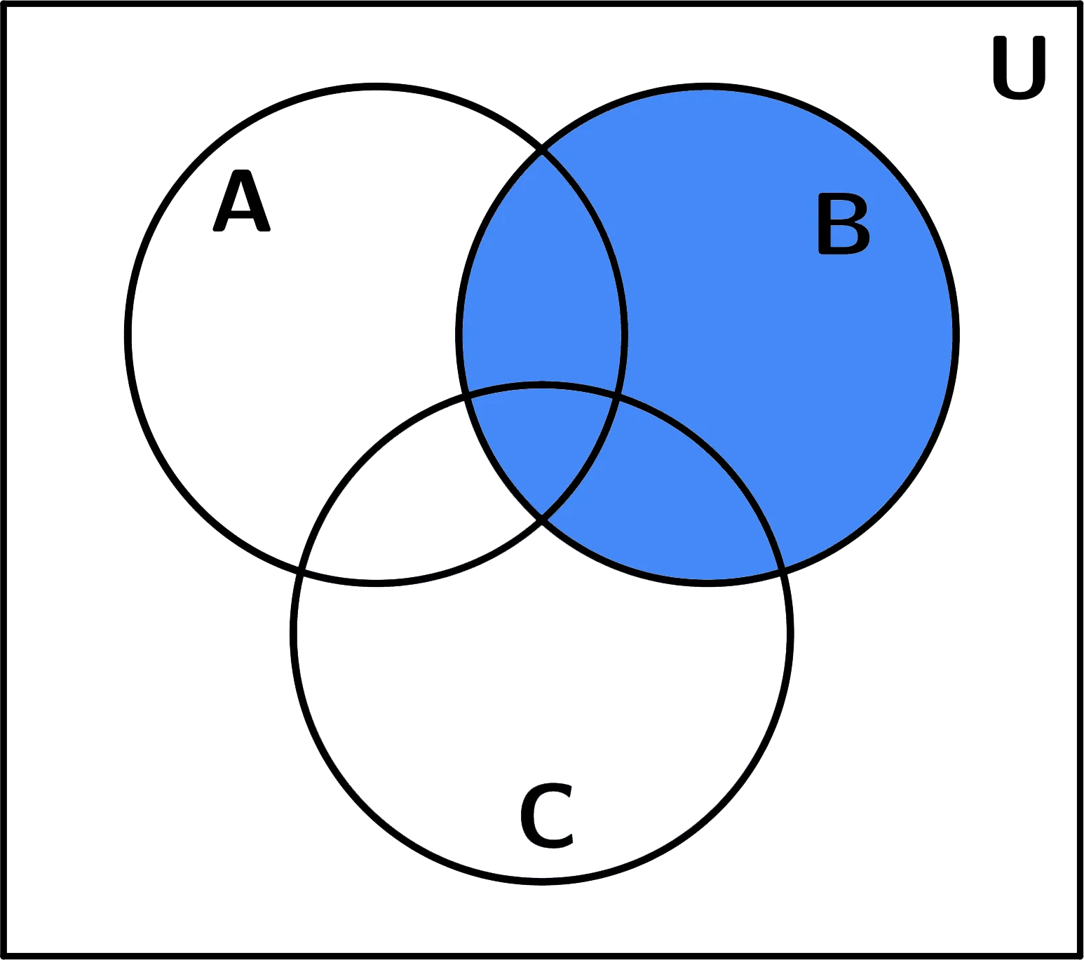 hight resolution of diagrama de venn conjunto b