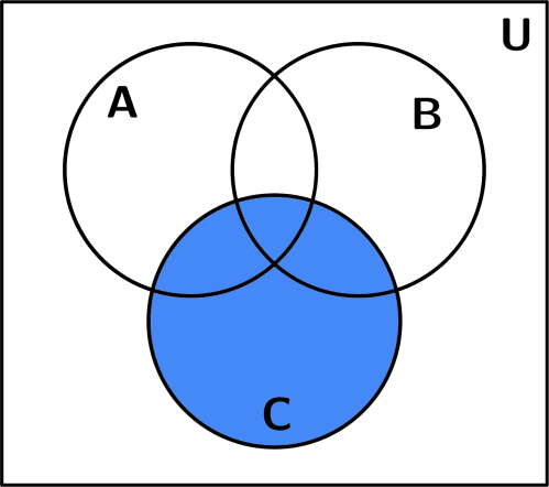 small resolution of diagrama de venn conjunto c