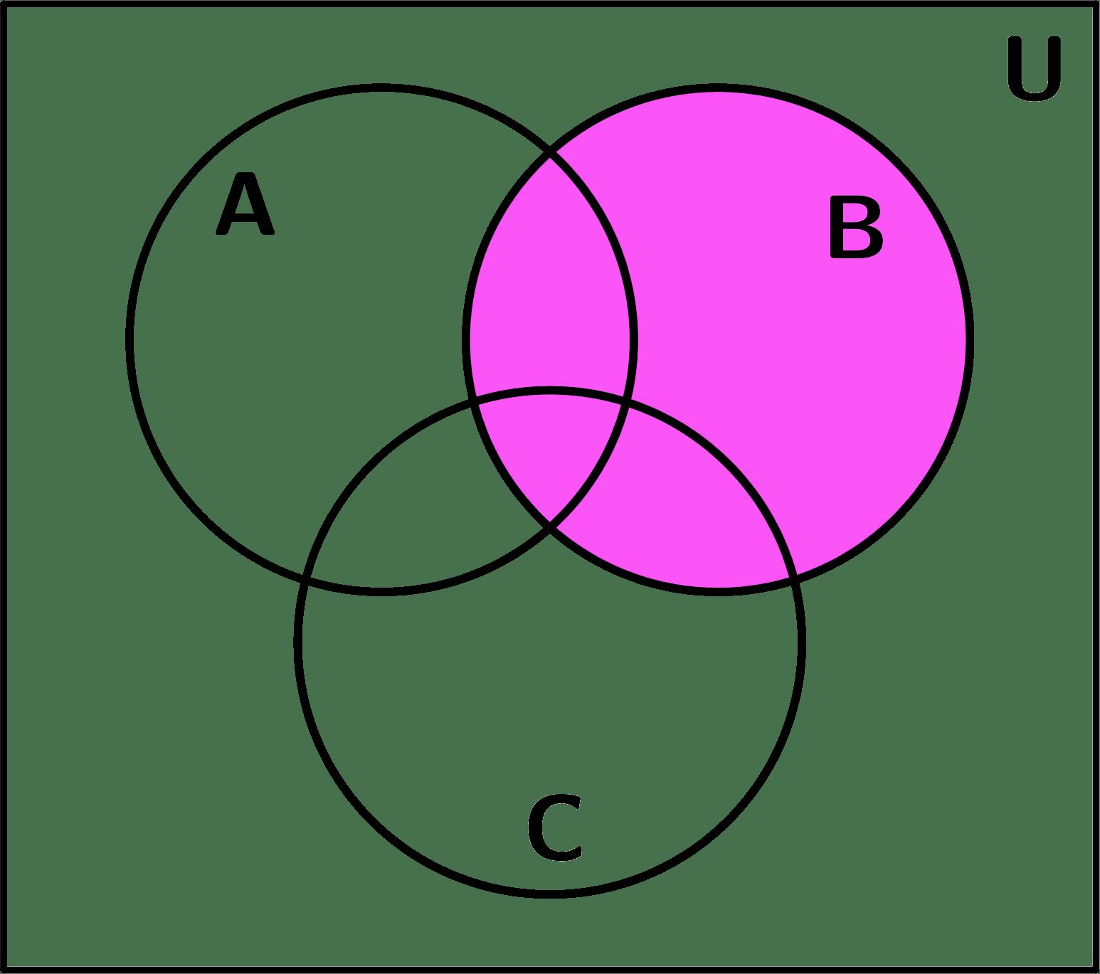 a union b c venn diagram front wheel drive suspension diagramas de ejercicios resueltos