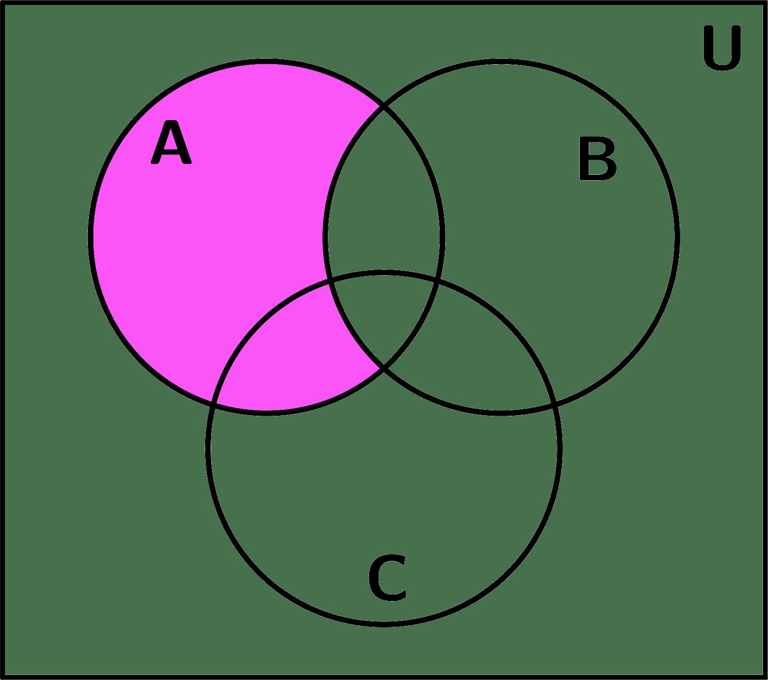 a union b c venn diagram 1986 chevy truck wiring diagramas de ejercicios resueltos