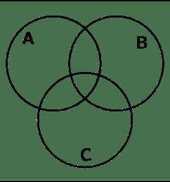 diagrama de venn base 1 [ 1546 x 1369 Pixel ]