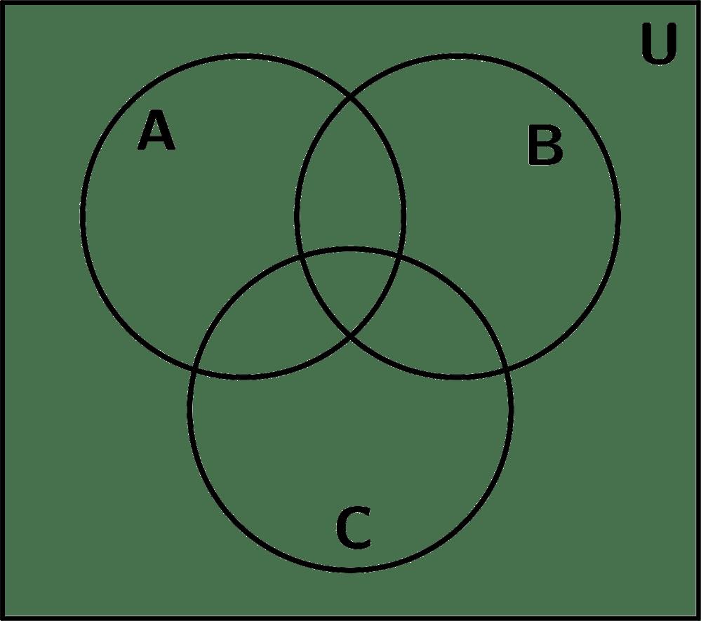 medium resolution of diagrama de venn base 1