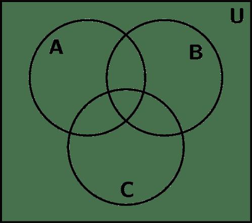 small resolution of diagrama de venn base 1