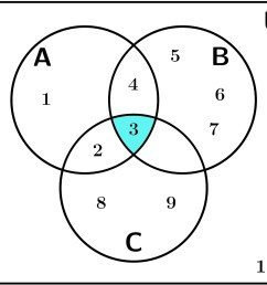 base venn diagram 5 3 [ 1553 x 1376 Pixel ]
