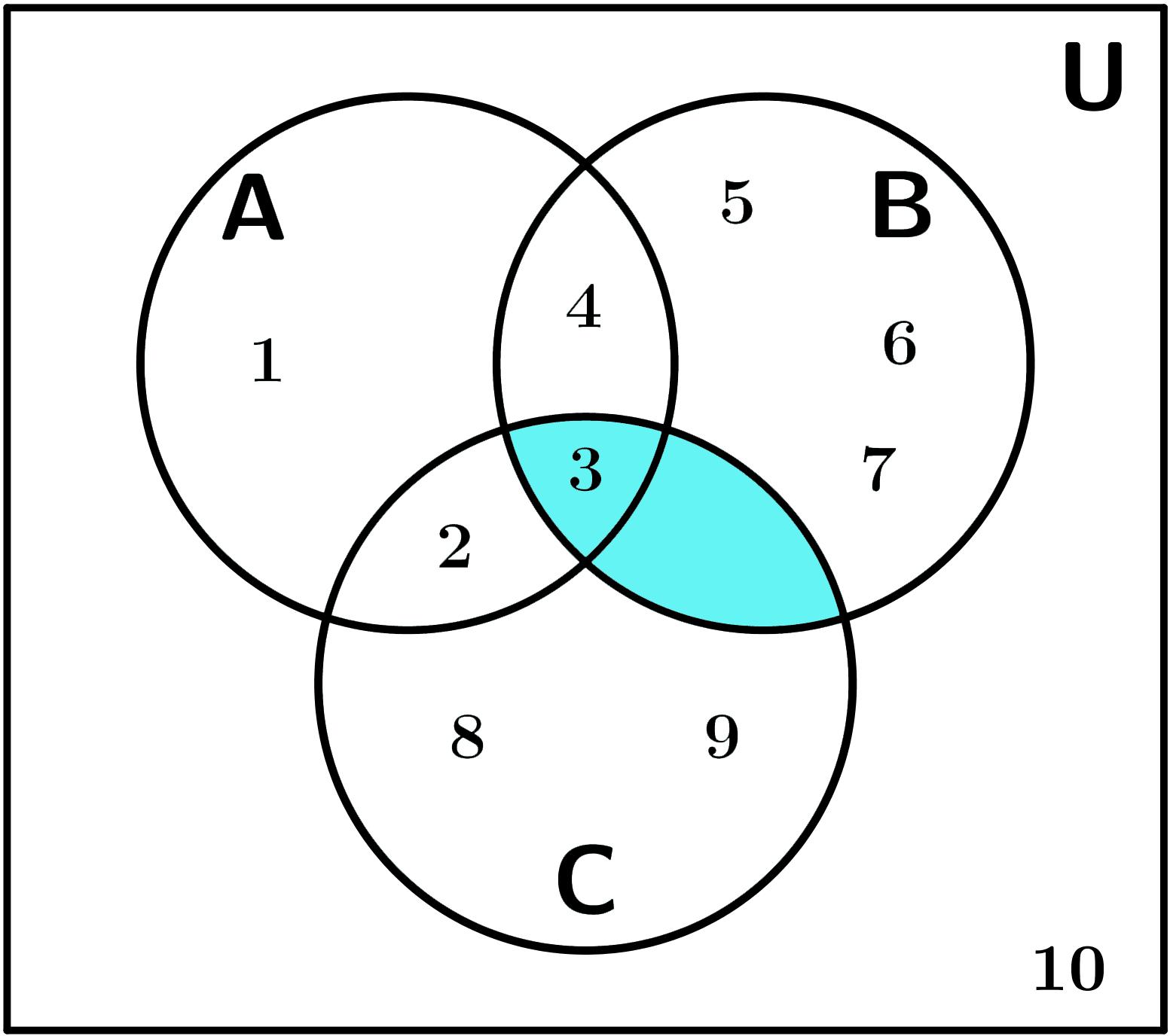 A B Compliment Venn Diagram