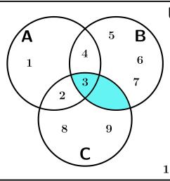 base venn diagram 5 4 [ 1553 x 1376 Pixel ]