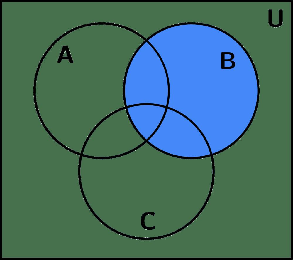 medium resolution of venn diagram 1 b