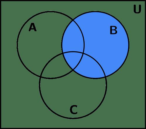 small resolution of venn diagram 1 b