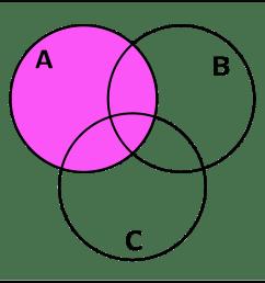venn diagram 3 a [ 1546 x 1369 Pixel ]