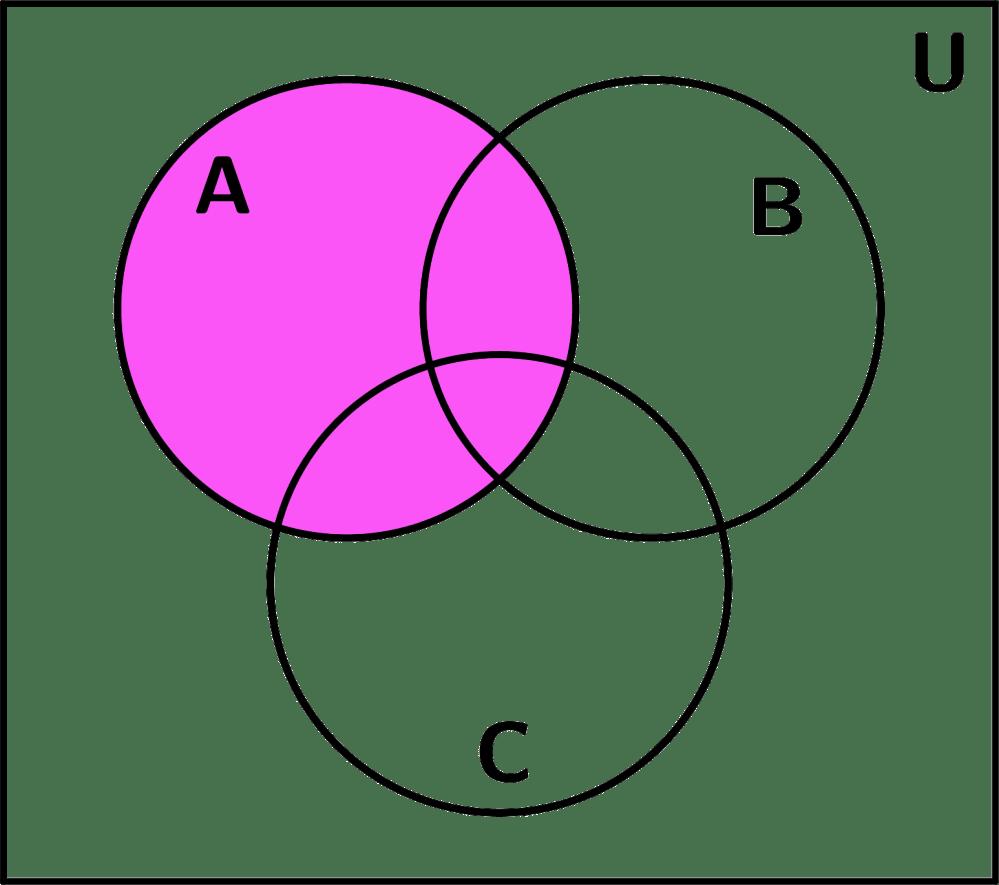 medium resolution of venn diagram 3 a