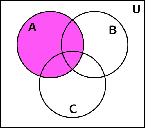 small resolution of venn diagram 3 a