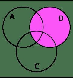venn diagram 3 b [ 1546 x 1369 Pixel ]