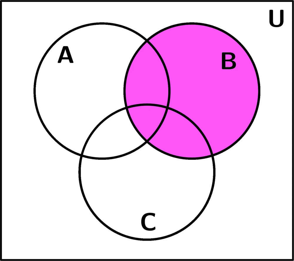 medium resolution of venn diagram 3 b