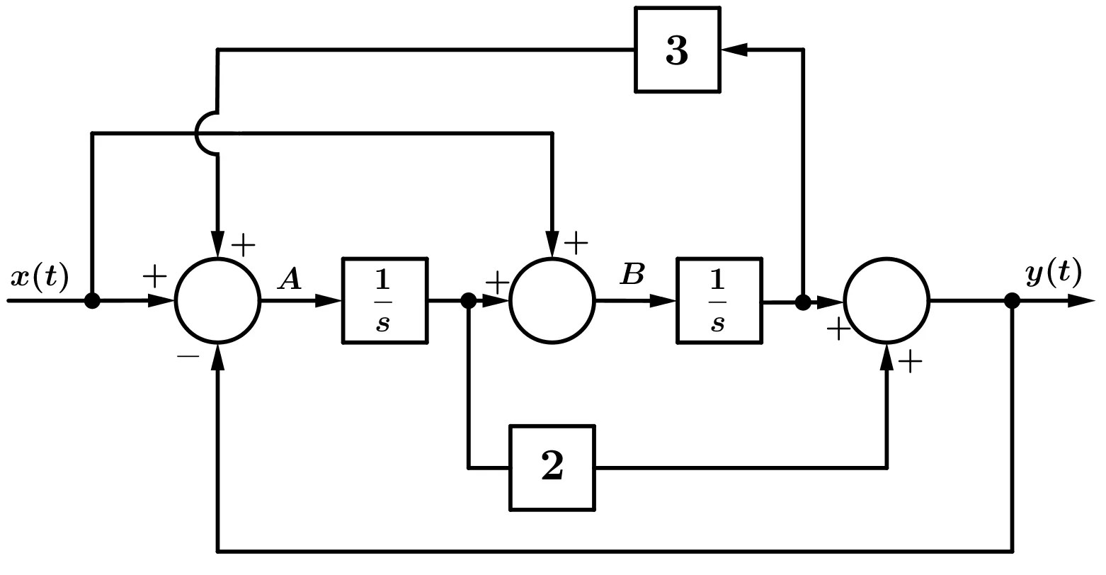 Transfer Function Of Block Diagrams