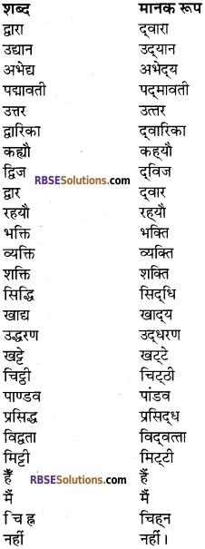 RBSE Class 6 Hindi व्याकरण मानक हिंदी का स्वरूप 7a