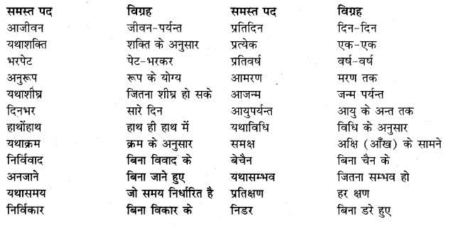 RBSE Class 10 Hindi व्याकरण समास