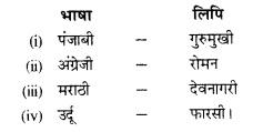 RBSE Class 12 Hindi भाषा, व्याकरण एवं लिपि 1
