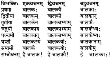 RBSE Class 6 Sanskrit परिशिष्टम् 2