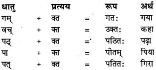 RBSE Class 6 Sanskrit व्याकरण प्रत्यय प्रकरणम् 1